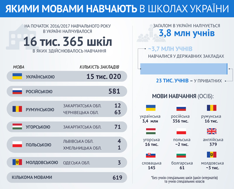Закон о защите инструкция на русском языке
